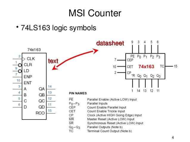 msi counters 4 bit counter logic circuit 4 bit counter logic circuit 4 bit counter logic circuit 4 bit counter logic circuit
