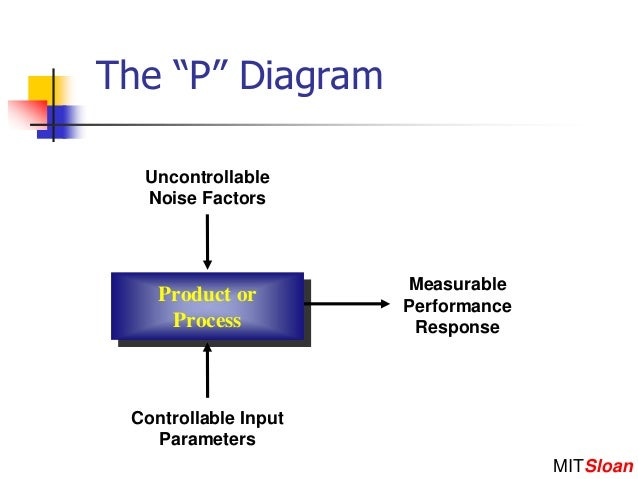 p diagram explanation & component symbol mosfet mosfet symbol what  : p diagram definition - findchart.co