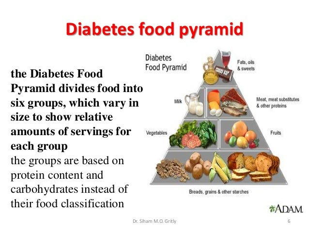 Healthy Food Choices For Diabetes Patients