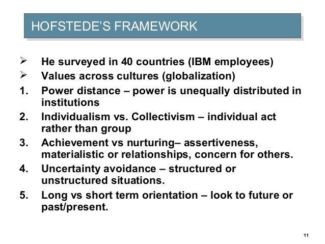 values across cultures