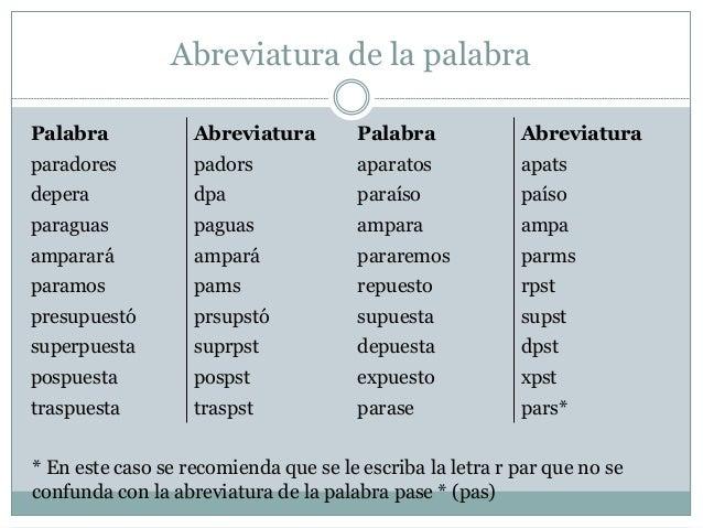 PALABRAS CON ABREVIATURAS EJEMPLOS - Wroc?awski Informator