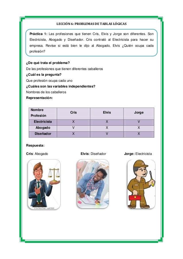 LECCIÓN 6: PROBLEMAS DE TABLAS LÓGICAS Práctica 1: Las profesiones que tienen Cris, Elvis y Jorge son diferentes. Son Elec...