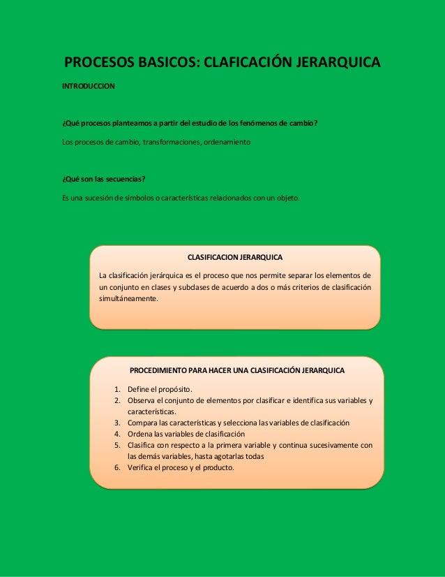PROCESOS BASICOS: CLAFICACIÓN JERARQUICA INTRODUCCION  ¿Qué procesos planteamos a partir del estudio de los fenómenos de c...