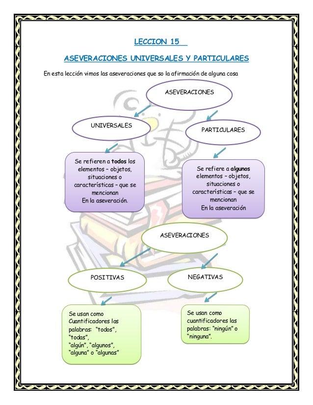 LECCION 15 ASEVERACIONES UNIVERSALES Y PARTICULARES En esta lección vimos las aseveraciones que so la afirmación de alguna...