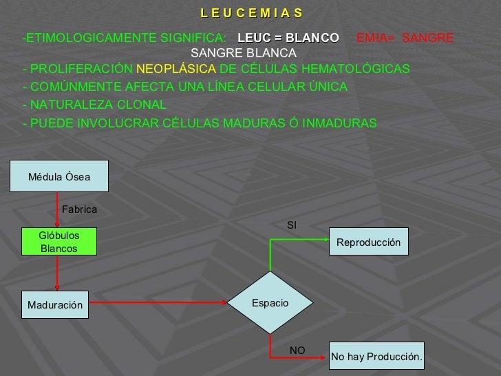 L E U C E M I A S <ul><li>ETIMOLOGICAMENTE SIGNIFICA:  LEUC = BLANCO   EMIA=  SANGRE   </li></ul><ul><li>SANGRE BLANCA </l...