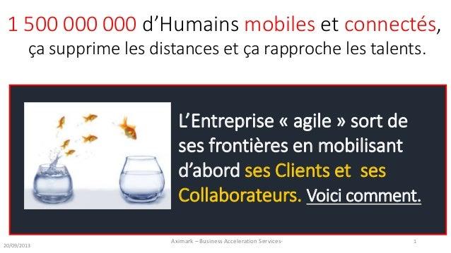 20/09/2013 Aximark – Business Acceleration Services- 1 1 500 000 000 d'Humains mobiles et connectés, ça supprime les dista...