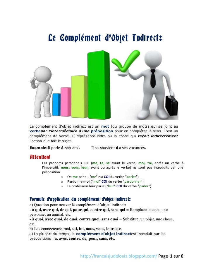 Le Complément dObjet Indirect:Le complément dobjet indirect est un mot (ou groupe de mots) qui se joint auverbepar linterm...