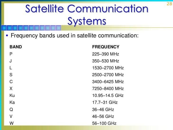Lec satellite communication