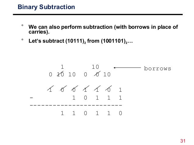 Binary Numbers Subtraction 31 Binary Subtraction ° we Can