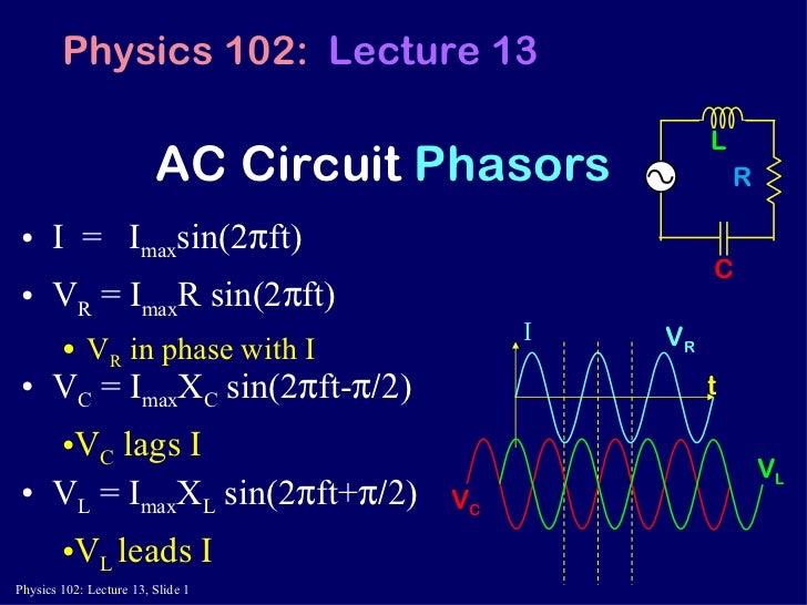 AC Circuit  Phasors Physics 102:  Lecture 13 <ul><li>I  =  I max sin(2  ft) </li></ul><ul><li>V R  = I max R sin(2  ft) ...