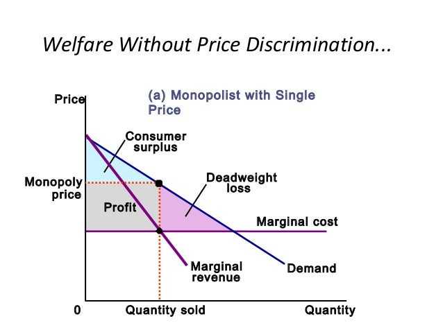 article using price discrimination to increase Subsequent research has shown that price discrimination can increase social welfare, and that a necessary for example, according to our drug price index.