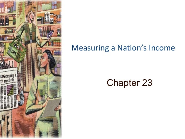 Measuring a Nation's Income  Chapter 23