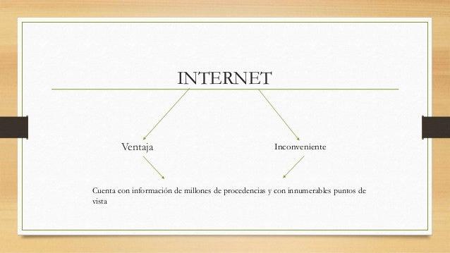 INTERNET Ventaja Inconveniente Cuenta con información de millones de procedencias y con innumerables puntos de vista