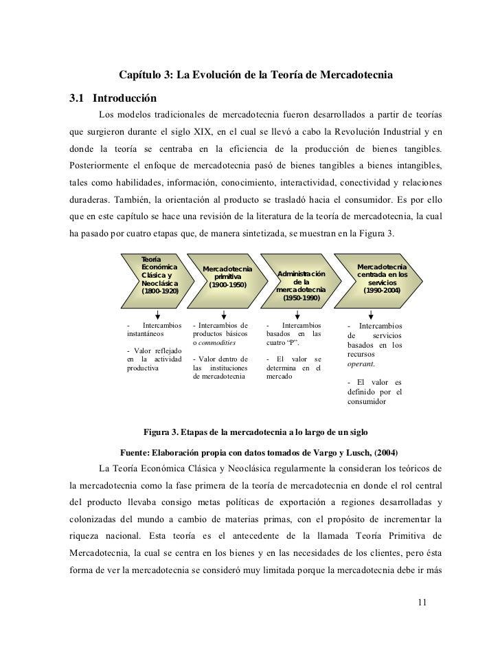 Capítulo 3: La Evolución de la Teoría de Mercadotecnia3.1 Introducción       Los modelos tradicionales de mercadotecnia fu...
