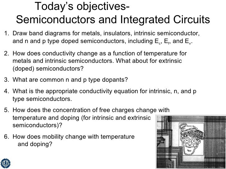 Today's objectives-  Semiconductors and Integrated Circuits <ul><li>Draw band diagrams for metals, insulators, intrinsic s...