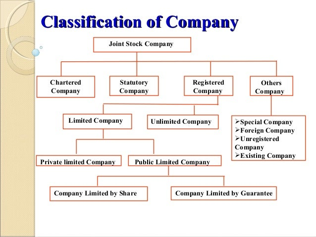 an analysis of advantages and disadvantages of joint stock companies Advantages of listing securities listing offers advantages to both the investors as well as the companies the following are the advantages of listing to investors: 1.