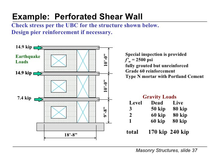 211 effect loading combinations 37 example perforated shear wall