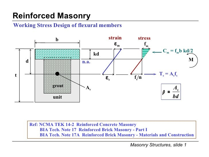 Lecture 6 7 Rm Shear Walls