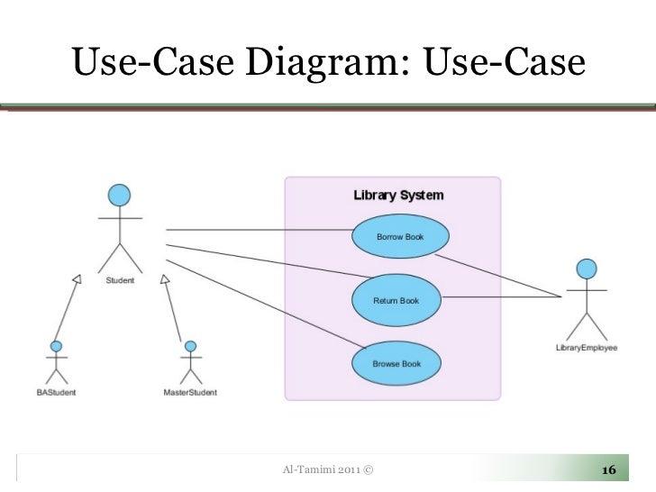 lecture   use case diagramsuse case diagram  use case al tamimi ©
