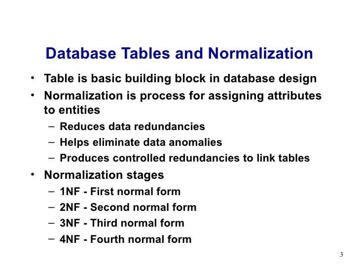 Lecture 04 normalization for Table design normalization