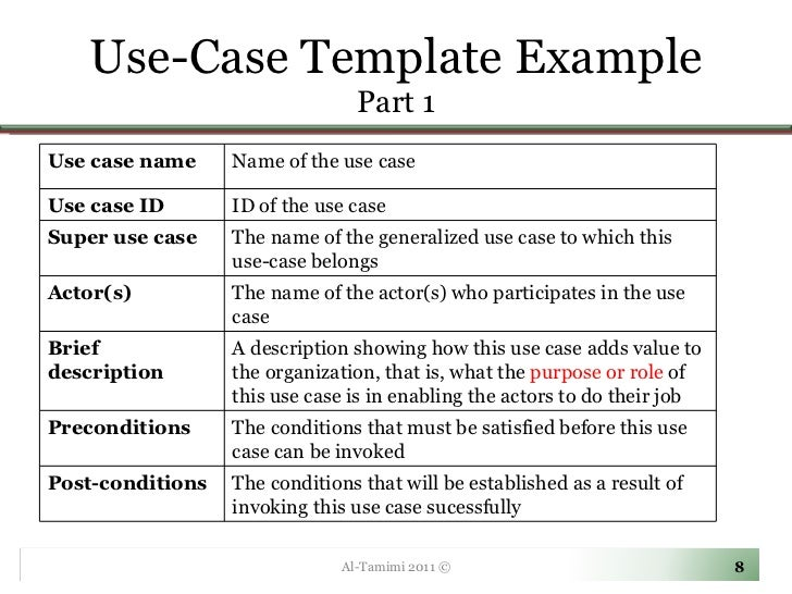 Use case narrative template doc gallery template design for Use case narrative template doc