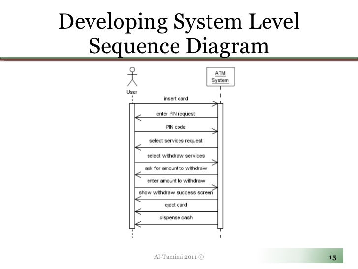 lecture        developing system level sequence diagram
