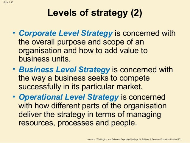 business level strategies versus corporate level strategies business essay In this article, we cover the three levels of business strategy and how to  is the  difference between corporate strategy & functional strategy.