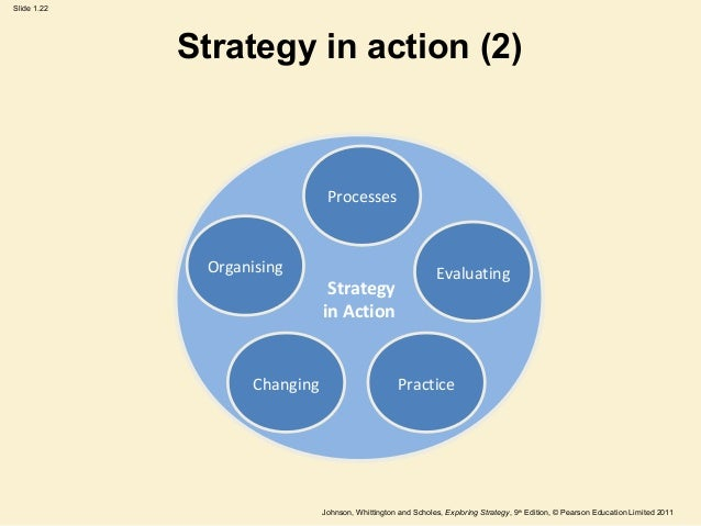 exploring strategy 9th edition 2010 johnson scholes and whittington Exploring strategy 11th edition chapter 1 - 15 summary exploring strategy 11th edition (2017) from johnson, whittington and scholes.