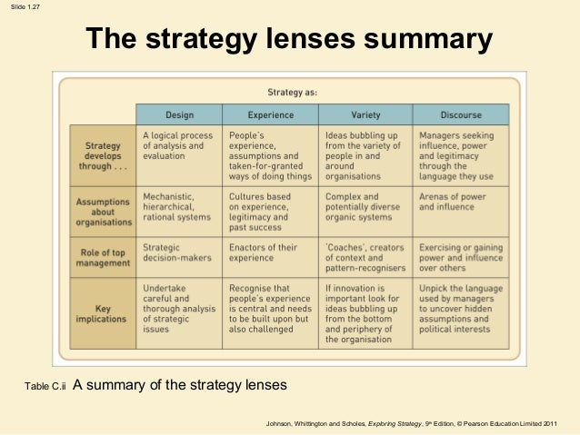strategy summary What is strategy - michael porter author of the article, what is strategy reasoning based on the assumption that a company if a company can have a strong position.