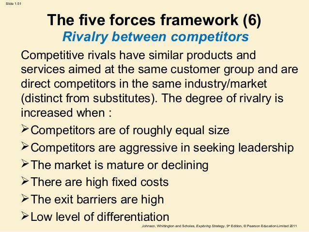 essays competitive forces The relationship between it and a company's competitive advantage or strategy – use of porter's five forces on competition the relationship between it and a c.