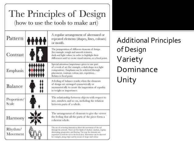 The 7 Principles of Art and Design  ThoughtCo