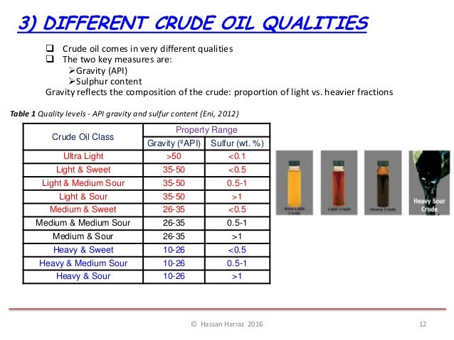 properties of crude oil pdf