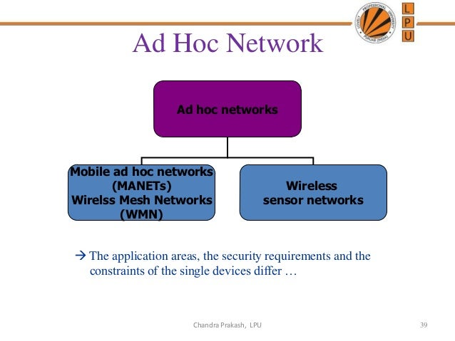 Security ad hoc networks thesis