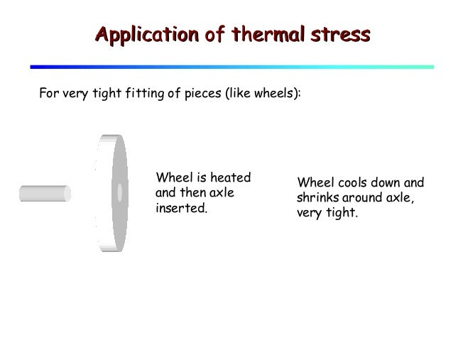applying thermal expansion essay Does this requirement for thermal expansion and contraction apply to rigid metallic conduit  essay on time review on my blogs,  to submit a code question, .