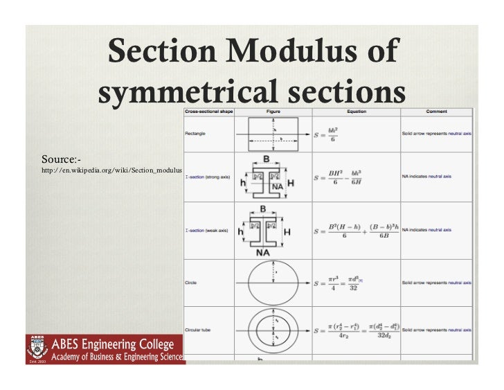 Section Modulus Calculator Section Modulus