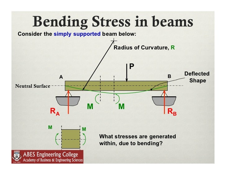 Lecture 10 bending stresses in beams Y Intersection