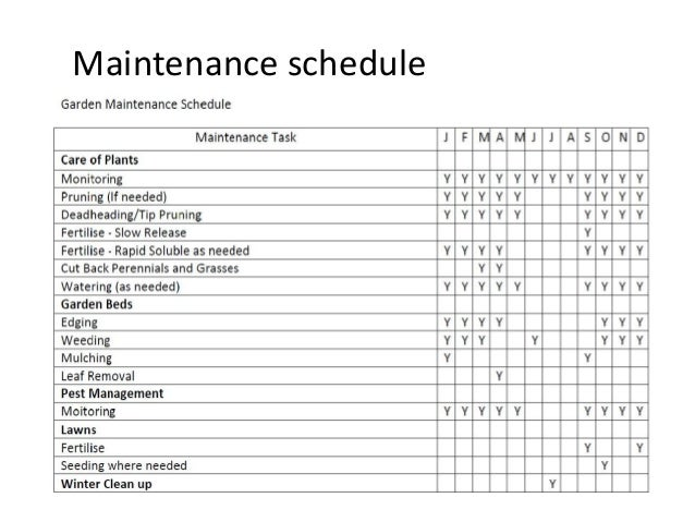 Project 3 maintenance plan for Yearly garden maintenance schedule