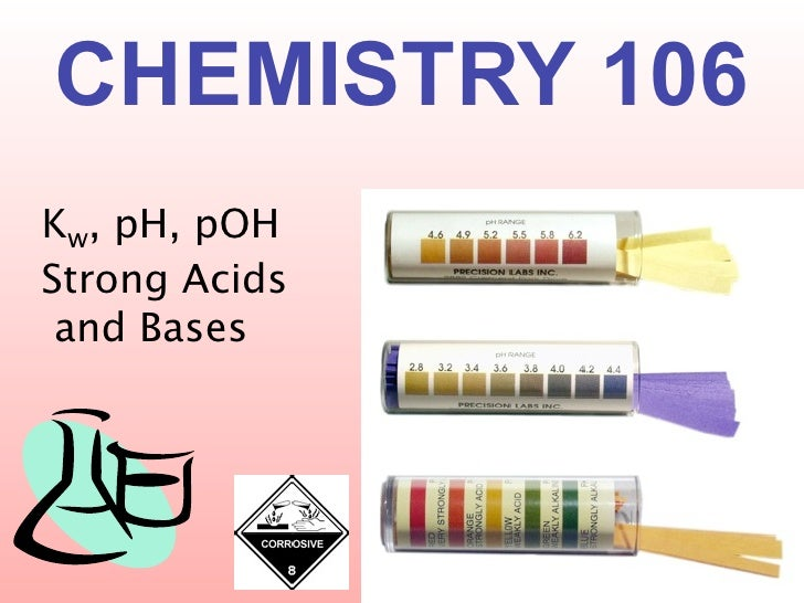 CHEMISTRY 106 Kw, pH, pOH Strong Acids  and Bases