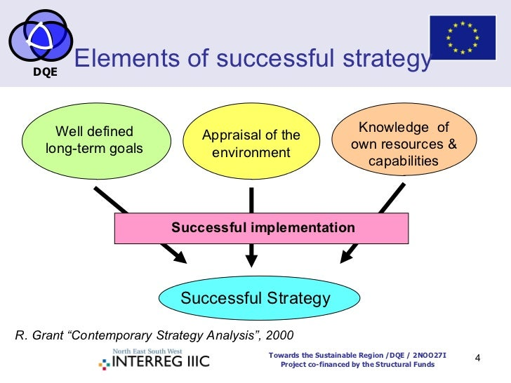 """grant r m 2013 contemporary strategy analysis Firms strategy into four categories strengths weaknesses opportunities and from and threats"""" (grant, 2013, p r m (2013) contemporary strategy analysis."""