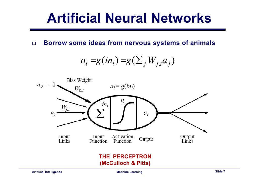 Lecture11 Neural Networks