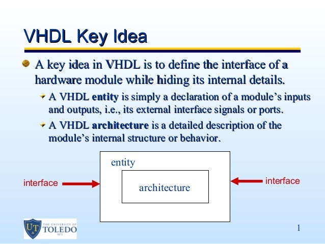 VHDL Key Idea  A key idea in VHDL is to define the interface of a  hardware module while hiding its internal details.     ...