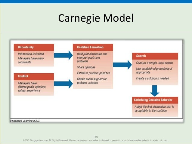 carnegie model of decision making Rational decision making model rational decision making is important for an individual, as well as, an organization it is due to the reason that in case of irrational decision making, the outcomes of the decisions will not be beneficial from an individual's and organization's perspective.