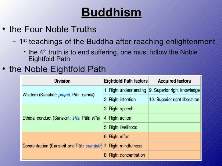 buddhist singles in noble Get to know buddhist individuals online by joining this amazing chat service get online at buddhist chat city and connect with connect with sexy singles.