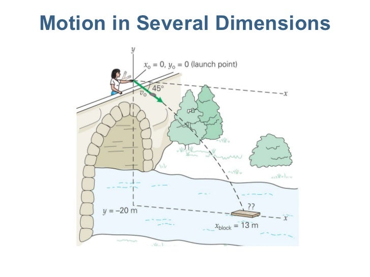 Motion in Several Dimensions