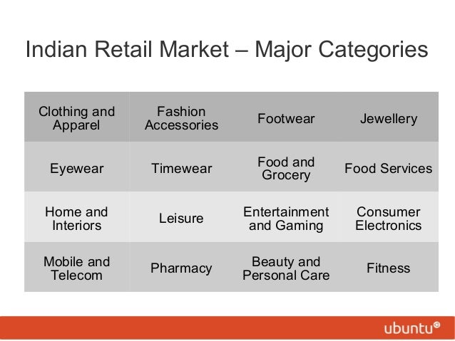 Indian Retail Market – Major Categories Clothing and Apparel  Fashion Accessories  Footwear  Jewellery  Eyewear  Timewear ...