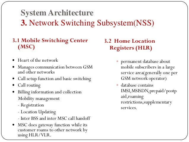 System Architecture Evolution System Architecture 3