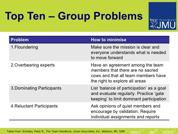 Strategies of problem solving