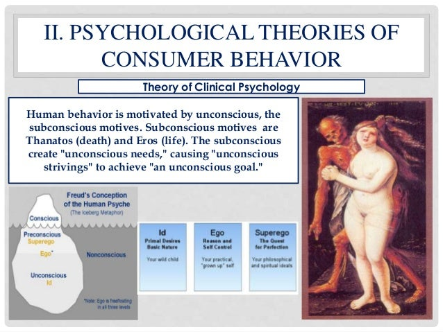 relations between the ego and the unconscious pdf