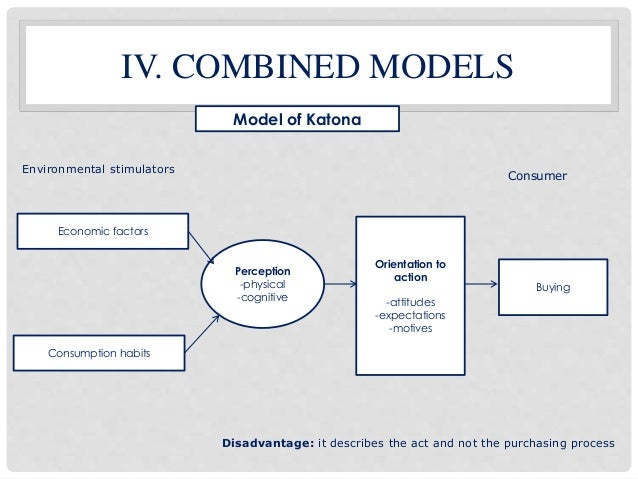 the models and theories of policies A formal model of policy implementation in multi-level systems of governance dimiter toshkov, leiden univeristy abstract in multi-level systems of governance, like the european union, governments at the lower.