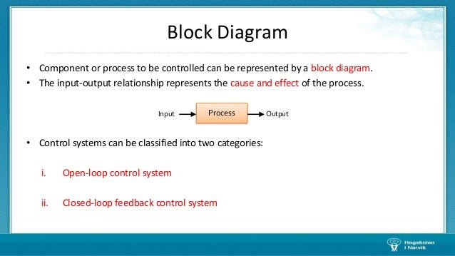 System Block Diagram Ex le as well Open Loop Control System Ex les together with Vav With Reheat HVAC System Diagram likewise Control System Block Diagram likewise Open Loop Ground Source Heat Pump System. on open and closed loop systems diagram